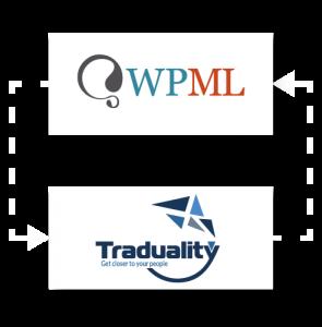WPML y Traduality